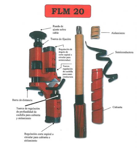 PELADORA FLM20 P/CUBIERTA/SEMIC/ 20/30KV